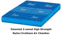 American National Air Chamber (3 Zoned)