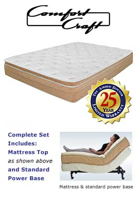 The Airbed Doctor Air Beds And Adjustable Beds Choose