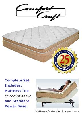 Comfort Craft 7500 Adjustable Bed