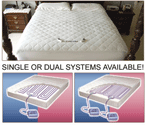 Chili Pad Temperature Adjustable Mattress Pad